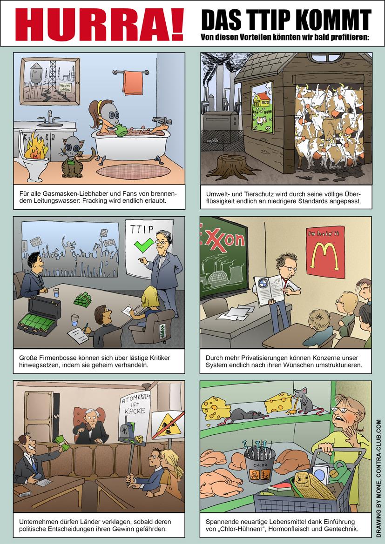 TTIP-Comic